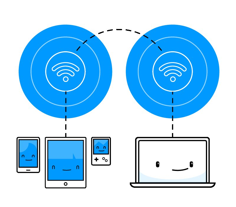 Connectify Hotspot 2020 MAX Lifetime and Turn Your PC Into a WiFi Hotspot.