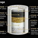 New 8-15 Stages  Filter Water Filtration Cartridge Replacement Residual Chlorine