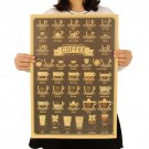 Coffee Cup Kitchen Drawing Poster Adornment Vintage Poster Retro Wall Sticker 51.5X36cm
