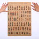 Beer Encyclopedia of Graphic Evolutionary History Kitchen Retro Poster Wall Sticker 51x35.5cm