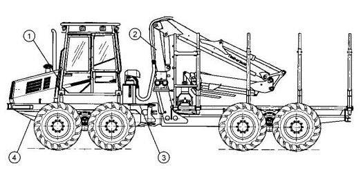 PDF John Deere Timberjack 1158 Wheeled Forwarder  Repair Technical Manual (TM1953)