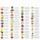 Calorie and Protein Chart 18x28 inches Canvas Print