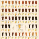 Many Varieties of Beer 101 Chart 13x19 inches Poster Print