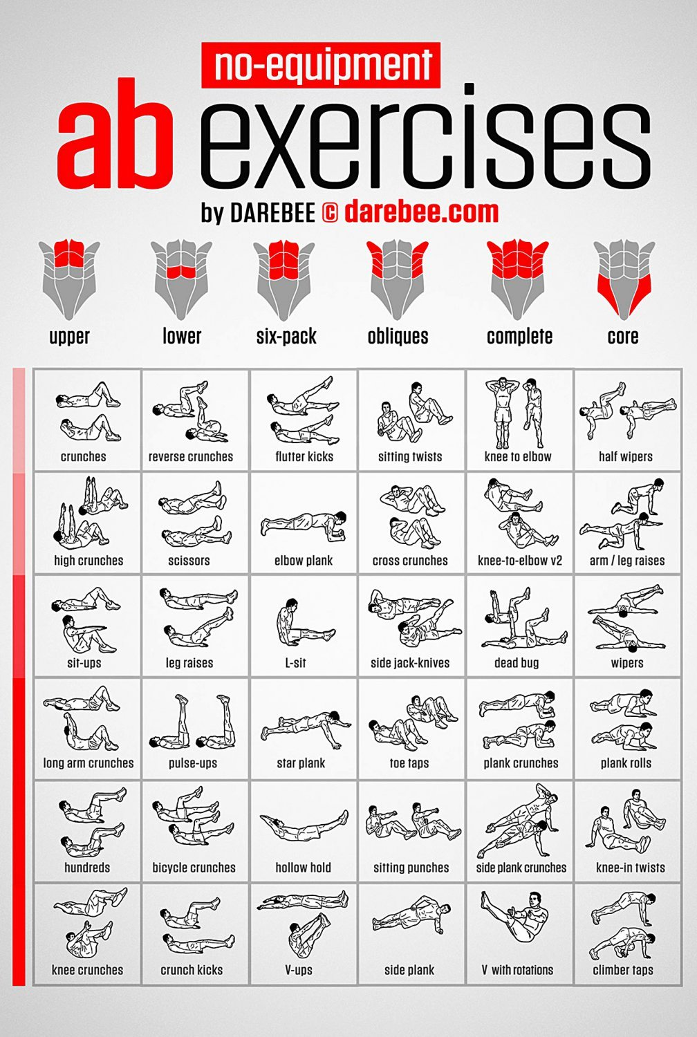No-equipment Ab Exercises Workout Chart 13x19 inches Poster Print
