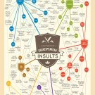 Shakespearean Insults Chart 24x35 inches Canvas Print