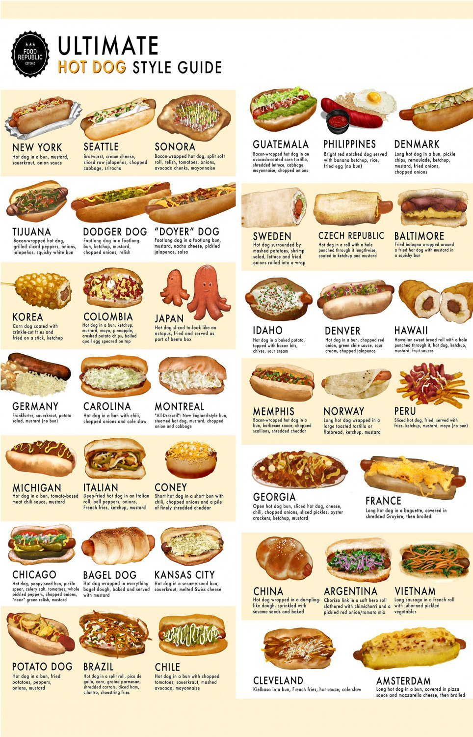 Ultimate Hot Dog Style Guide Chart 18x28 inches Canvas Print