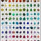 A list of Precious and Semi Precious Gemstones Chart  18x28 inches Canvas Print