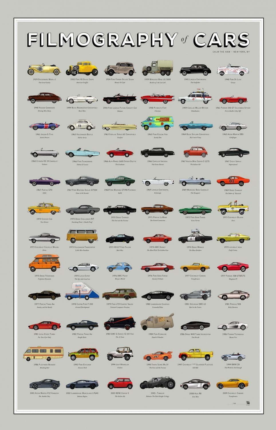 Filmography of Cars Chart  18x28 inches Canvas Print