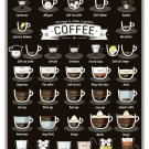 38 ways to make a perfect Coffee Chart  18x28 inches Poster Print