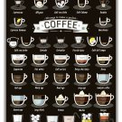 38 ways to make a perfect Coffee Chart   18x28 inches Canvas Print