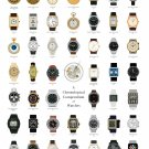 Chronological Compendium of Watches Chart  18x28 inches Poster Print