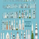 Rockets of the World Chart  18x28 inches Canvas Print