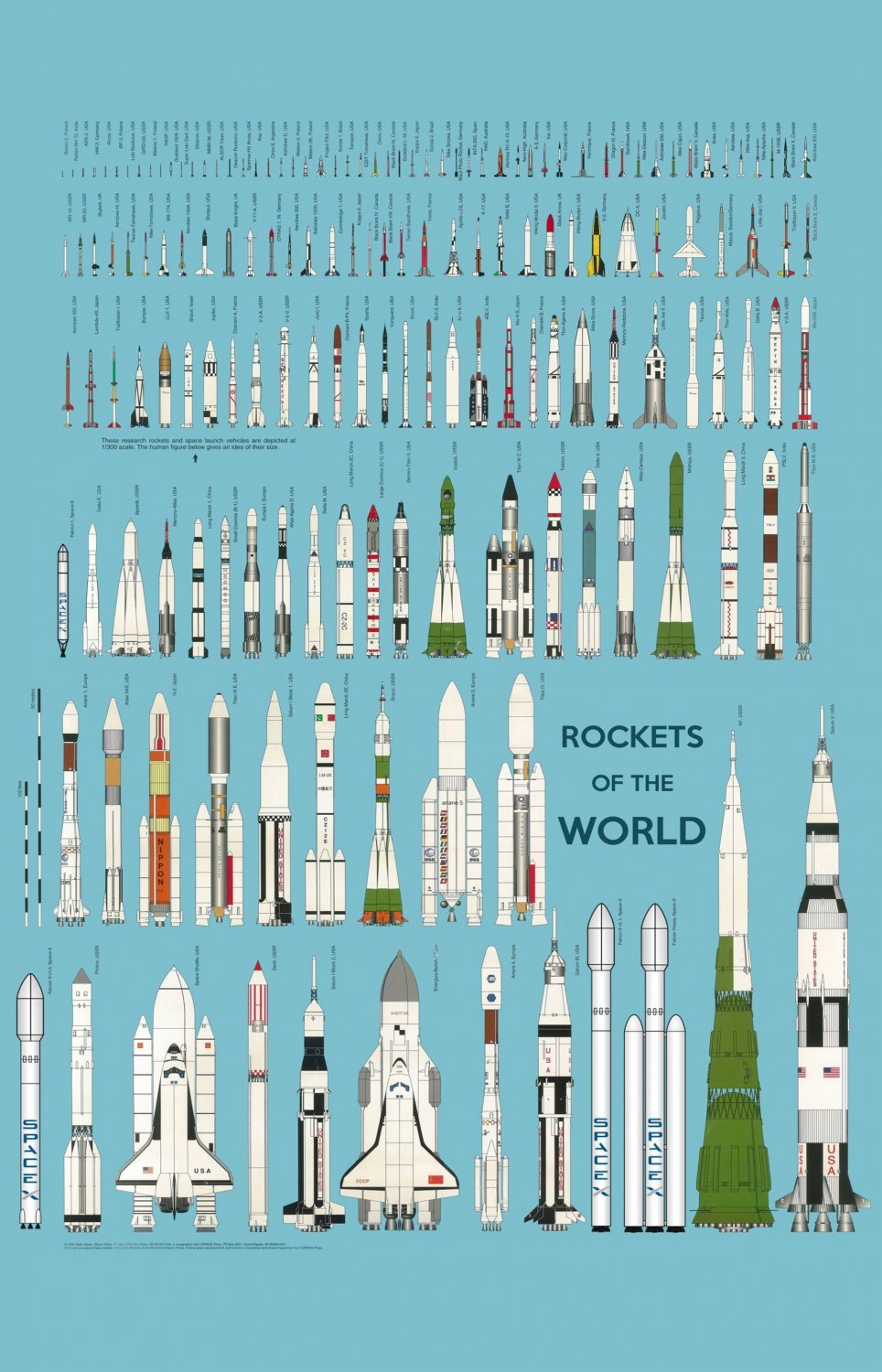 Rockets of the World Chart   24x35 inches Canvas Print