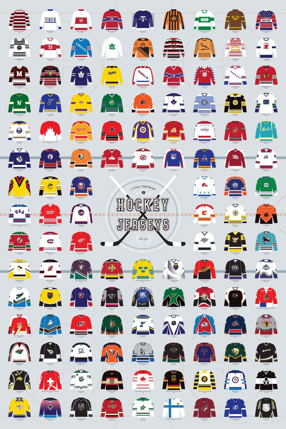 A Visual Compendium of Hockey Jerseys Chart   18x28 inches Canvas Print