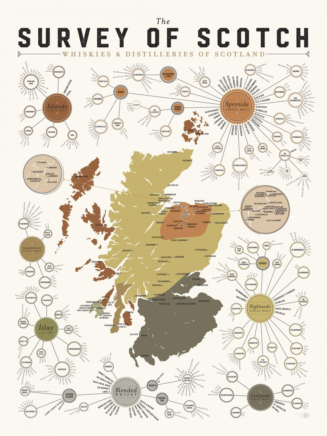 The Survey of Scotch of Scotland Chart  18x28 inches Canvas Print