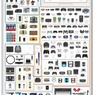 The Chart of Controllers 28x40 inches Poster Print