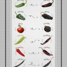 Hot Chili Peppers Chart  18x28 inches Canvas Print