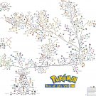 Pokemon Evolution Chart  18x28 inches Poster Print