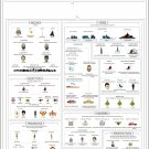 A Pop Culture Primer on Parts of Speech Chart    24x35 inches Canvas Print