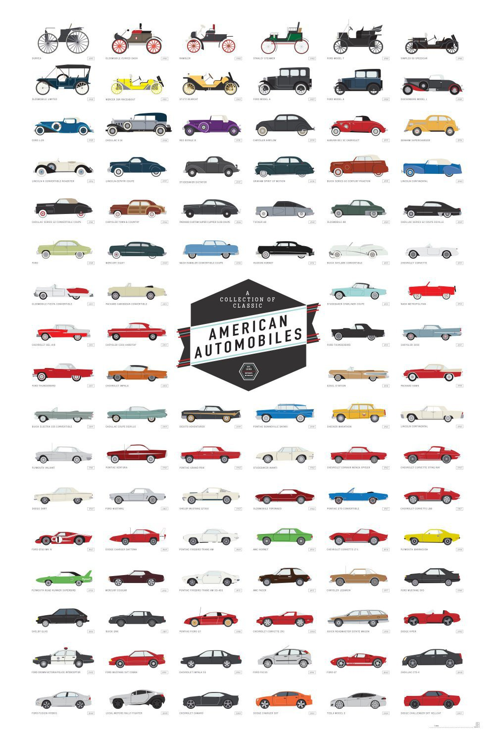 A Collection of Classic American Automobiles Chart   18x28 inches Canvas Print
