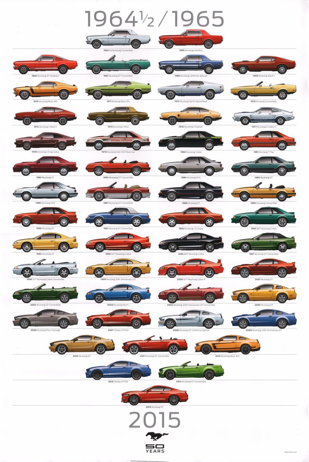Ford Mustang 50th Anniversary Edition Chart 18x28 inches Canvas Print