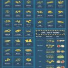 Use your noodle Pasta Shapes Chart  18x28 inches Canvas Print