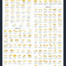 The Ultimate Types of Pasta List Infographic Chart  18x43 inches Poster Print