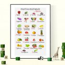 Fruits and Vegetables, Alphabet, Watercolor  24x35 inches Canvas Print
