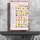 Healthy Food, Vitamin Chart, Watercolor  18x28 inches Canvas Print
