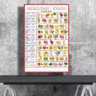 Healthy Food, Vitamin Chart, Watercolor  24x35 inches Canvas Print