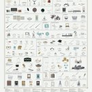 Magical Objects of the Wizarding World   18x28 inches Poster Print