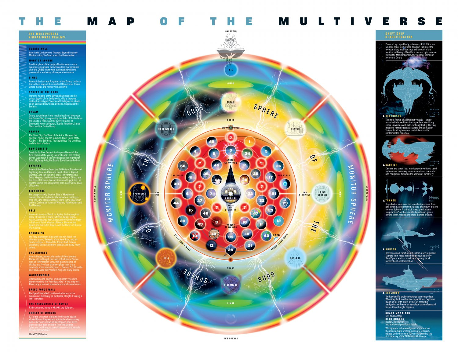 The Map of the Multiverse   18x28 inches Canvas Print