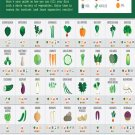 Cooksmart Guide to Enjoying Vegetables Chart  18x28 inches Canvas Print