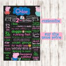 SALE! First Birthday Or Any Age Chalkboard Printable Peppa Pig Boys Or Girls Poster