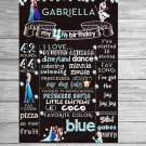 SALE! First Birthday Or Any Age Chalkboard Printable Frozen Boy or Girl Poster