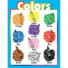 Colors Early Learning Chart