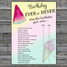 Watermelon Birthday ever or never game,Adult Birthday Game,INSTANT DOWNLOAD--31