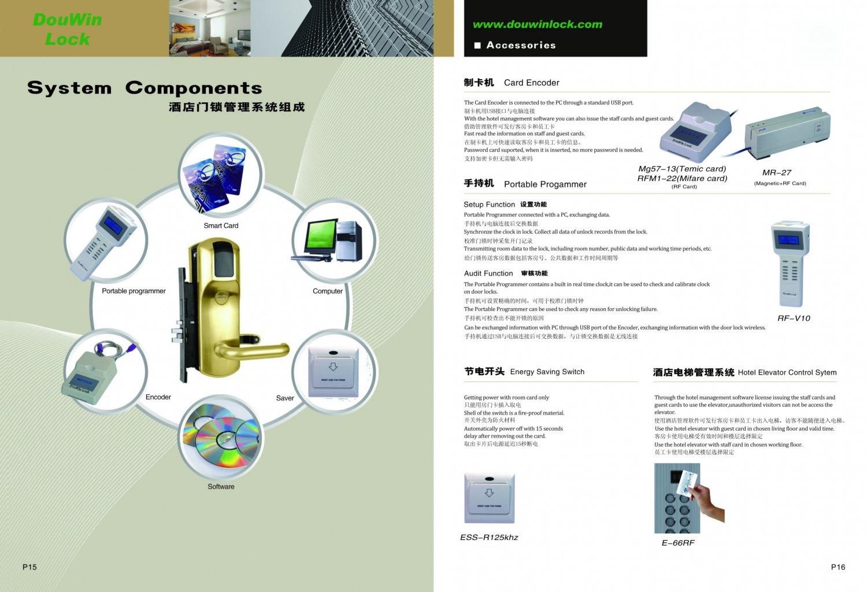 344RFSA,Electronic Lock, Ic Card Lock, Card Lock, Hotel Lock, Door Lock