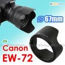 EW-72 - JJC Lens Hood for Canon EF 35mm f/2.0 IS USM