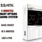 Scalping Strategy Trading System Earn 30 To 50 Pips Per Day