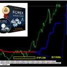 FX Eagle Code Forex System – Trend Dashboard , Indicator And Trading Signals .