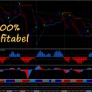 SifuFX Forex PRO - Trading System - Indicator, Strategy and Accurate Signals