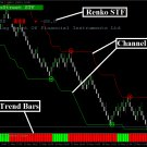 The Best Binary Options/Forex Trading System - Indicator, Strategy and Signals