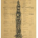 NASA Saturn V Appollo structure draft Cartoon chart picture poster Decorative painting