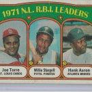 Hank Aaron #87