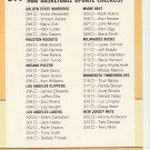 Fleer Checklist #399 & 400