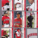 Tom Filer   2013 Indianapolis Indians