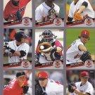 Tony Sanchez      2014 Indianapolis Indians