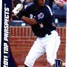 Desmond Jennings 2011 International League Top Prospects