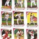 Jorge Rondon  2012 Springfield Cardinals